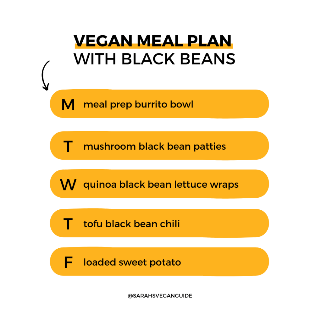 vegan-meal-plan-with-black-beans